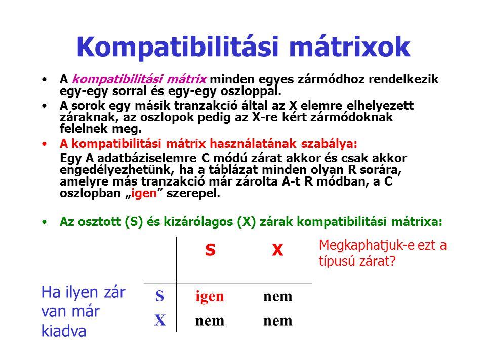 Kompatibilitási mátrixok