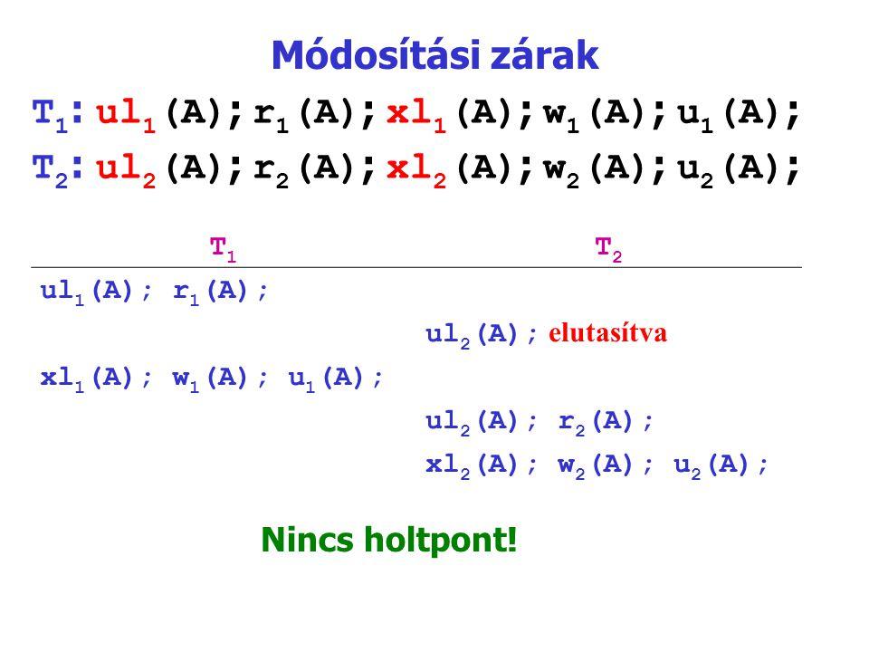 T1: ul1(A); r1(A); xl1(A); w1(A); u1(A);