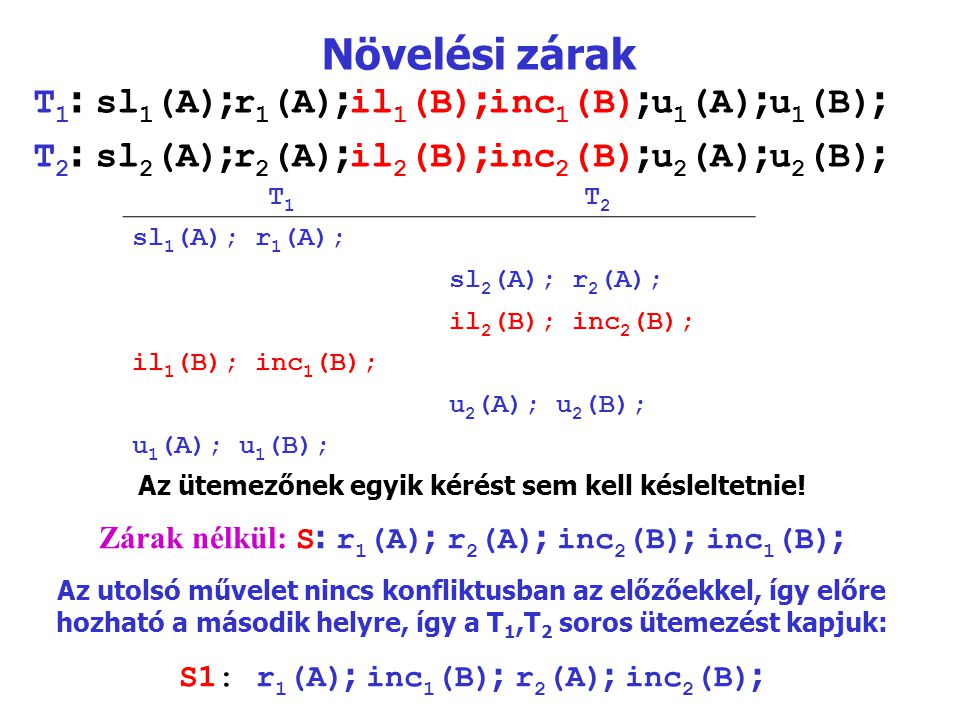 Növelési zárak T1: sl1(A);r1(A);il1(B);inc1(B);u1(A);u1(B);
