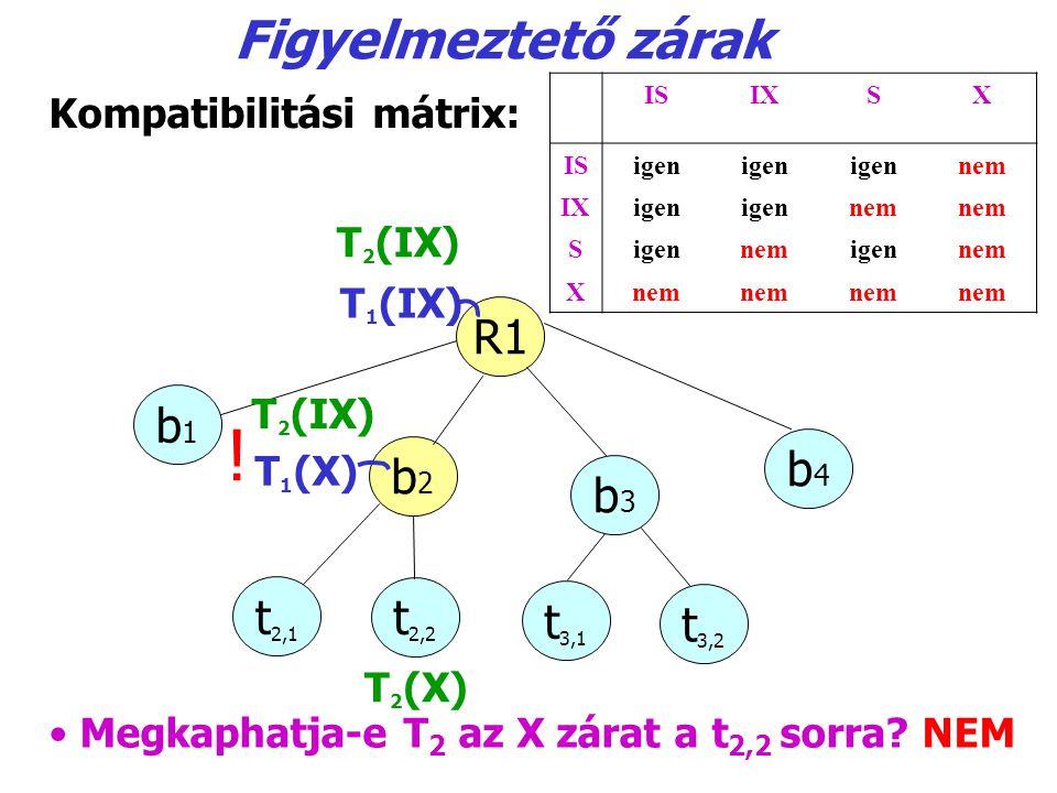Kompatibilitási mátrix:
