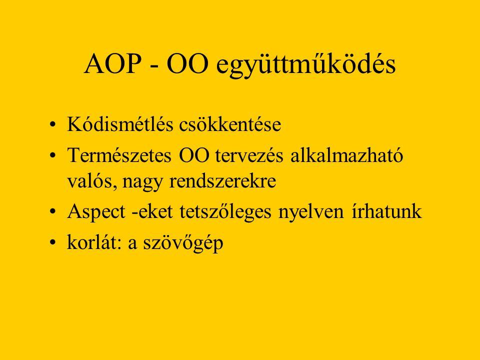 AOP - OO együttműködés Kódismétlés csökkentése
