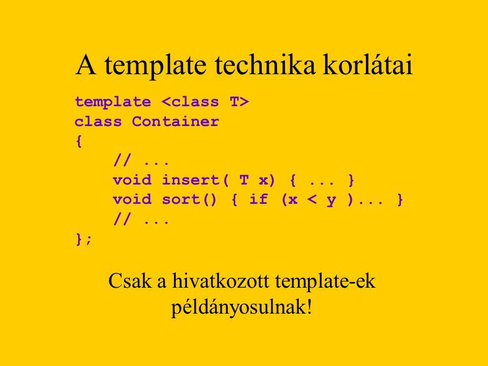 A template technika korlátai