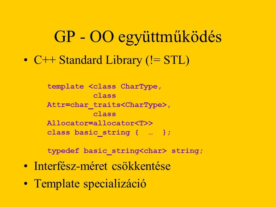 GP - OO együttműködés C++ Standard Library (!= STL)