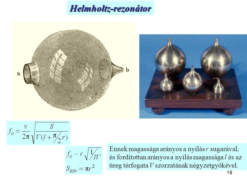 Helmholtz-rezonátor