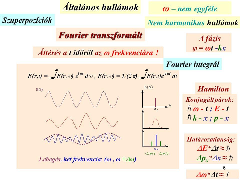 Fourier transzformált