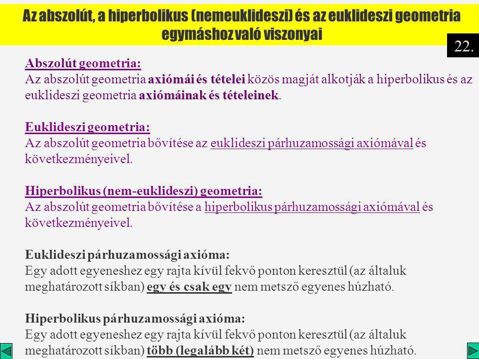 Az abszolút, a hiperbolikus (nemeuklideszi) és az euklideszi geometria egymáshoz való viszonyai