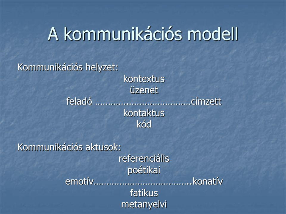 A kommunikációs modell
