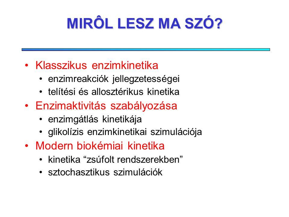 MIRÔL LESZ MA SZÓ Klasszikus enzimkinetika