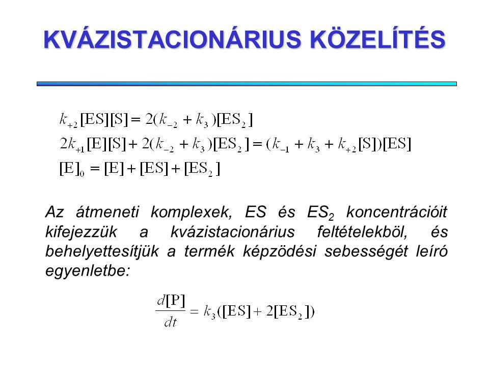 KVÁZISTACIONÁRIUS KÖZELÍTÉS