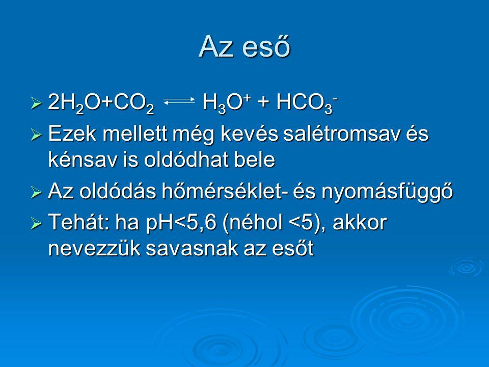 Az eső 2H2O+CO2 H3O+ + HCO3- Ezek mellett még kevés salétromsav és kénsav is oldódhat bele.