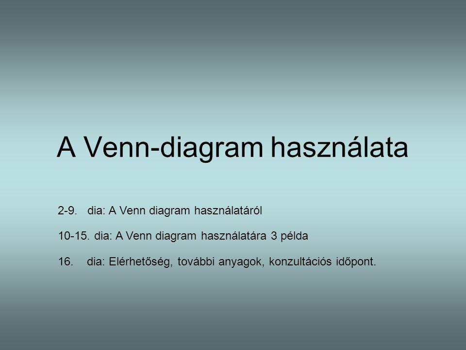 A Venn-diagram használata