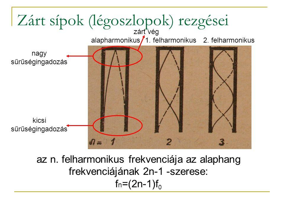 Zárt sípok (légoszlopok) rezgései