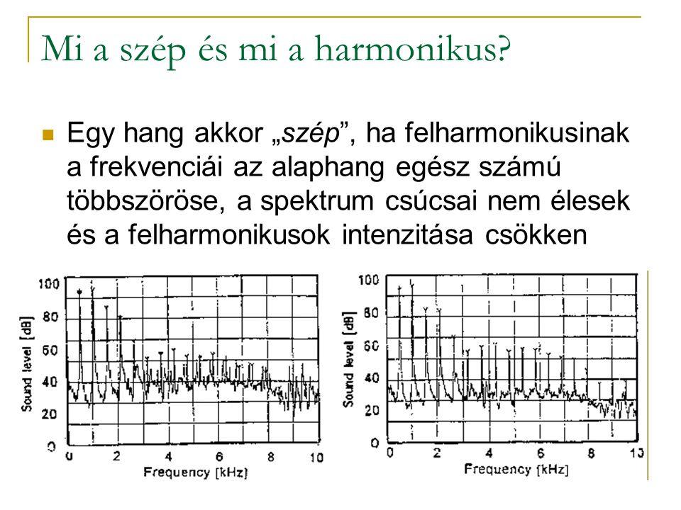 Mi a szép és mi a harmonikus
