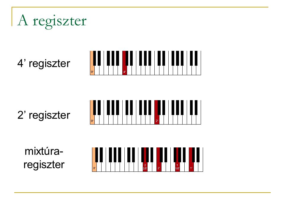 A regiszter 4' regiszter 2' regiszter mixtúra-regiszter