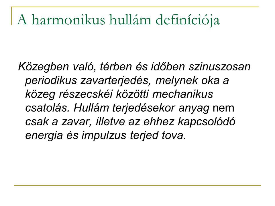 A harmonikus hullám definíciója