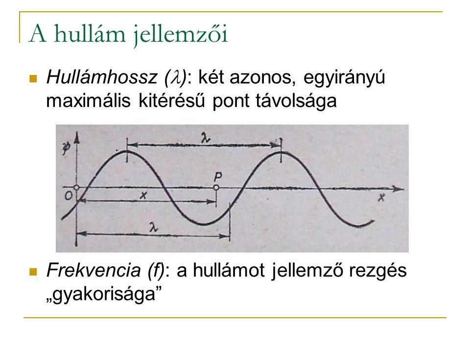 A hullám jellemzői Hullámhossz (): két azonos, egyirányú maximális kitérésű pont távolsága.