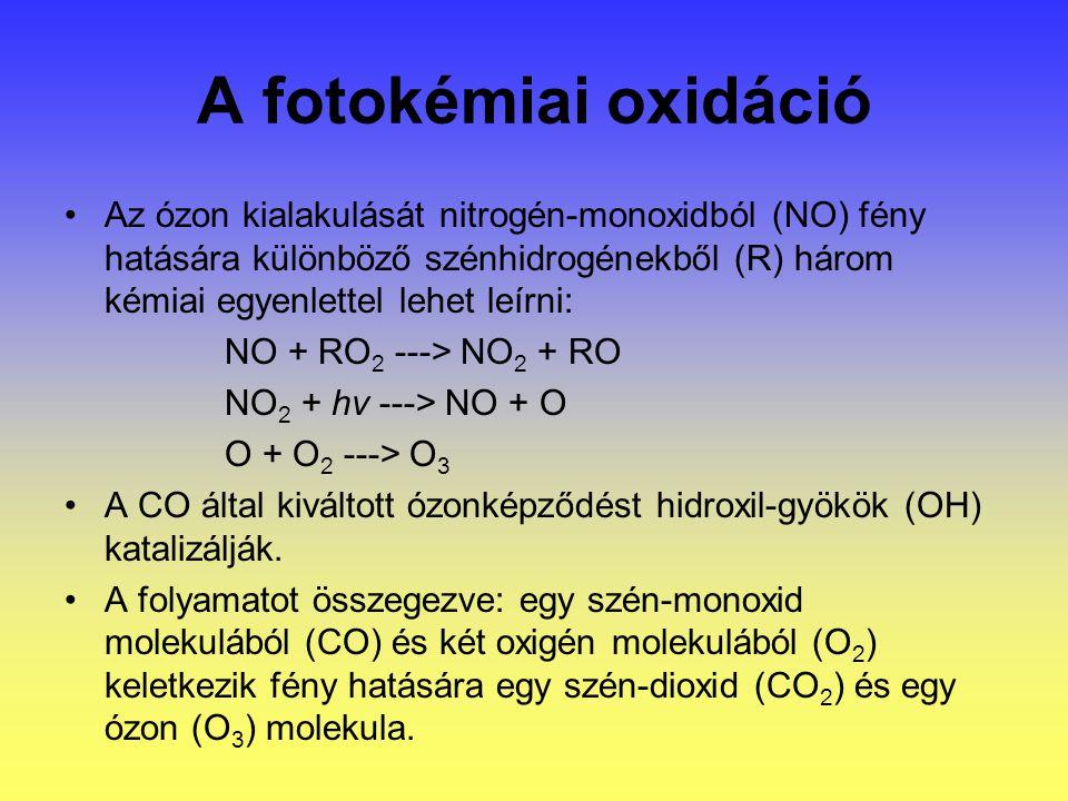 A fotokémiai oxidáció