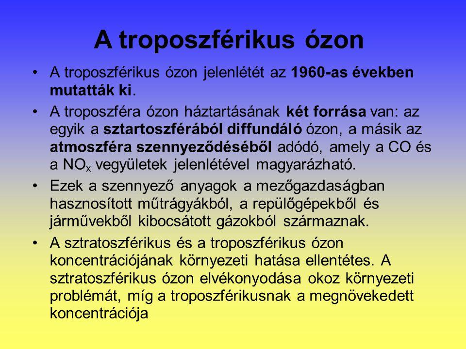 A troposzférikus ózon A troposzférikus ózon jelenlétét az 1960-as években mutatták ki.
