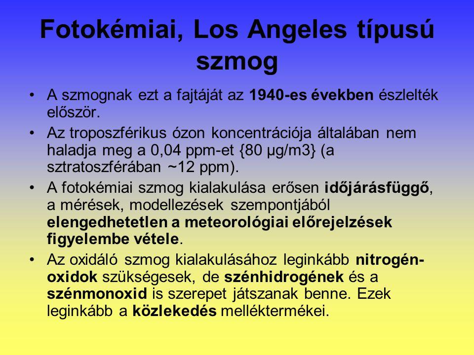 Fotokémiai, Los Angeles típusú szmog