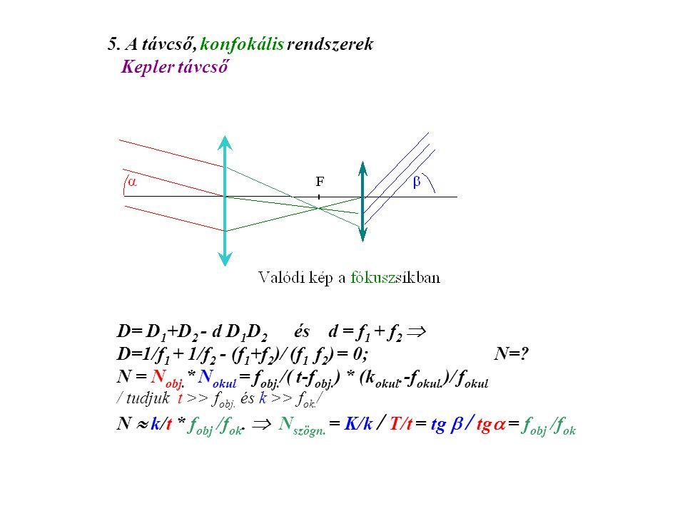 5. A távcső, konfokális rendszerek Kepler távcső