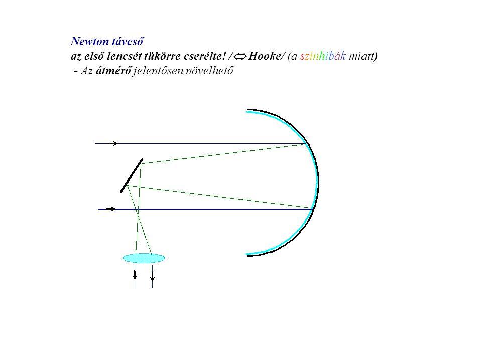 Newton távcső az első lencsét tükörre cserélte.