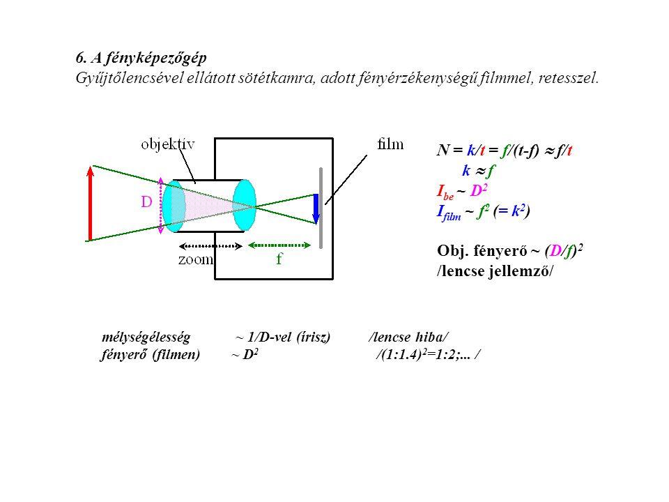 6. A fényképezőgép Gyűjtőlencsével ellátott sötétkamra, adott fényérzékenységű filmmel, retesszel. N = k/t = f/(t-f)  f/t.
