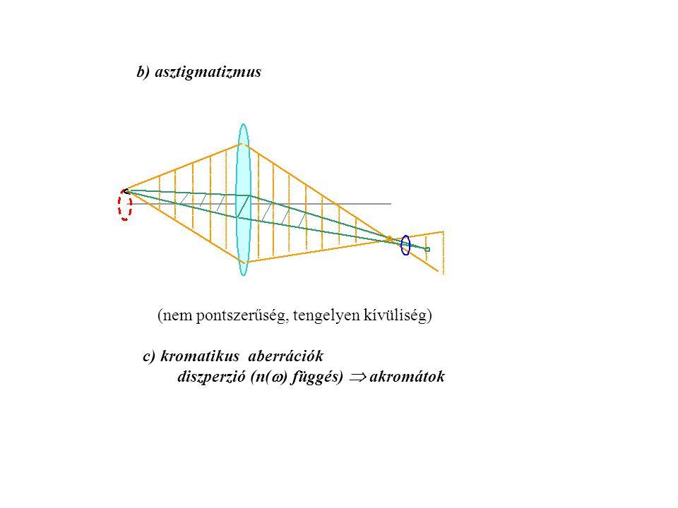c) kromatikus aberrációk diszperzió (n() függés)  akromátok