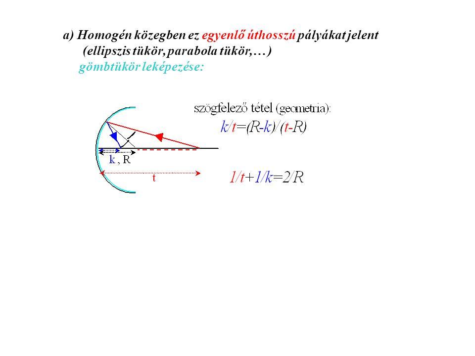 a) Homogén közegben ez egyenlő úthosszú pályákat jelent