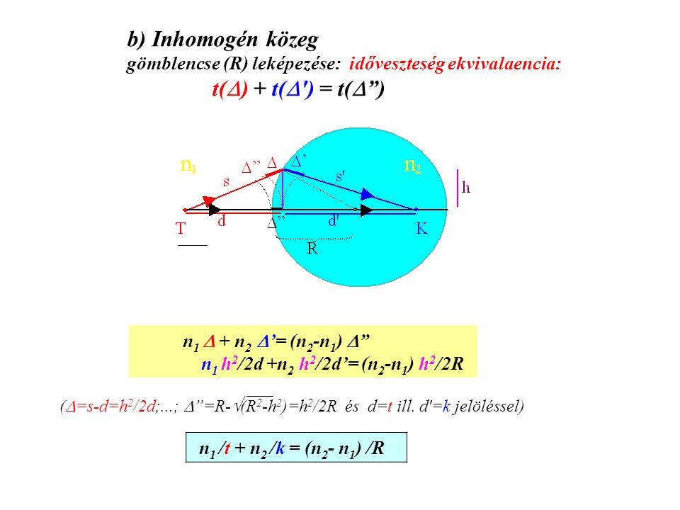b) Inhomogén közeg t() + t( ) = t( )