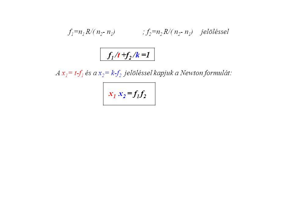 f1=n1 R/( n2- n1) ; f2=n2 R/( n2- n1) jelöléssel