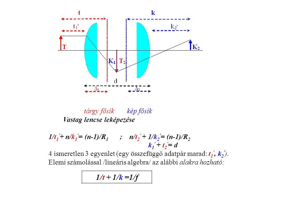1/t + 1/k =1/f Vastag lencse leképezése
