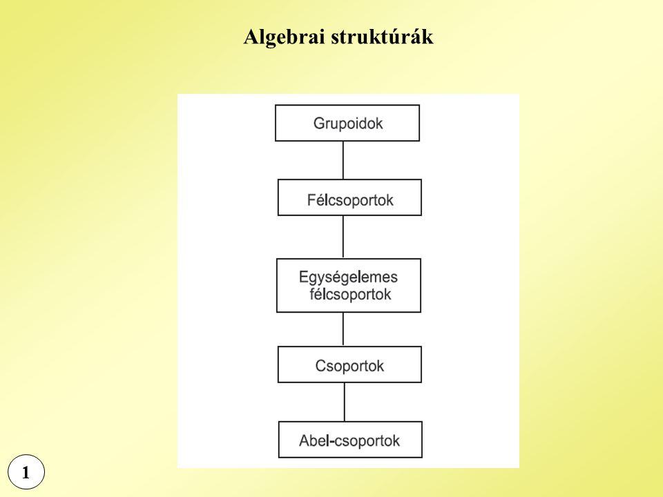 Algebrai struktúrák 1