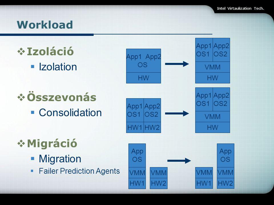 Workload Izoláció Izolation Összevonás Consolidation Migráció