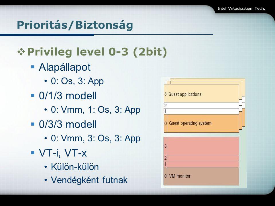 Prioritás/Biztonság Privileg level 0-3 (2bit) Alapállapot 0/1/3 modell