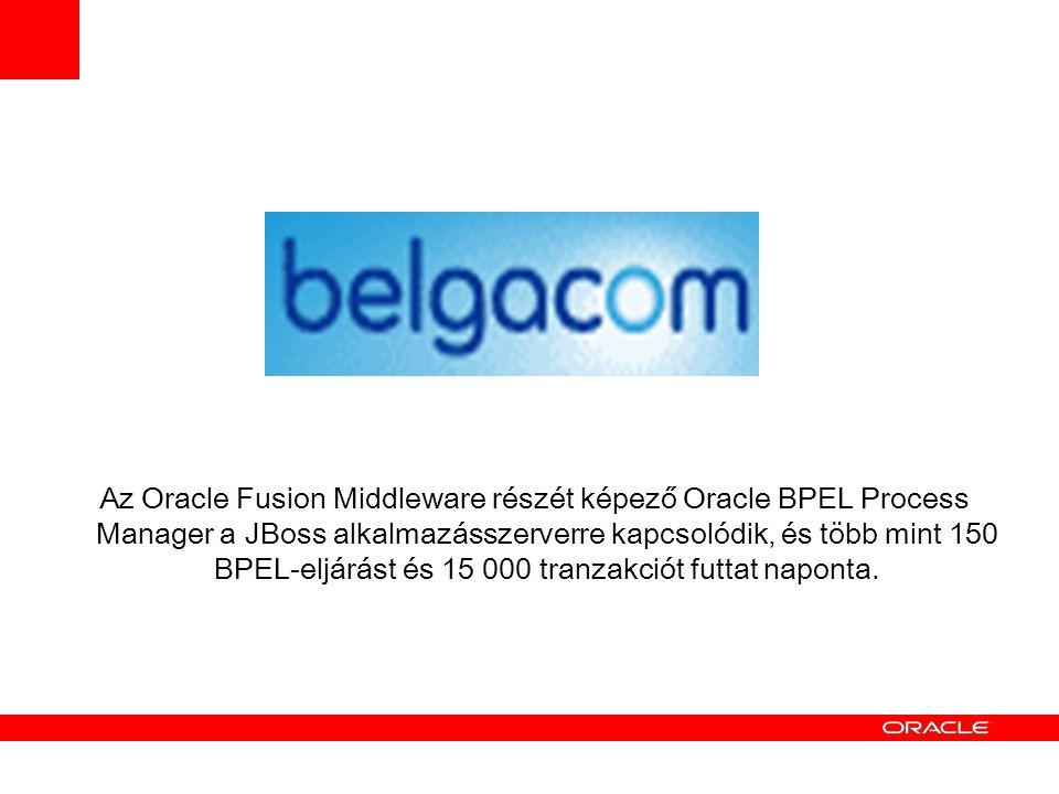 Az Oracle Fusion Middleware részét képező Oracle BPEL Process Manager a JBoss alkalmazásszerverre kapcsolódik, és több mint 150 BPEL-eljárást és 15 000 tranzakciót futtat naponta.