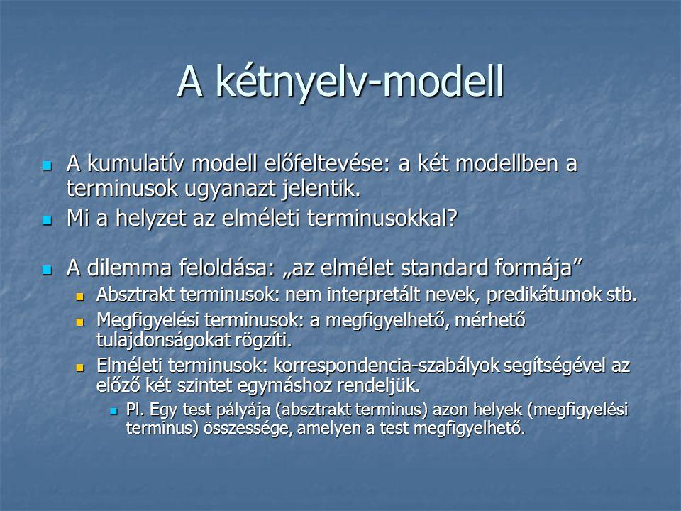 A kétnyelv-modell A kumulatív modell előfeltevése: a két modellben a terminusok ugyanazt jelentik. Mi a helyzet az elméleti terminusokkal