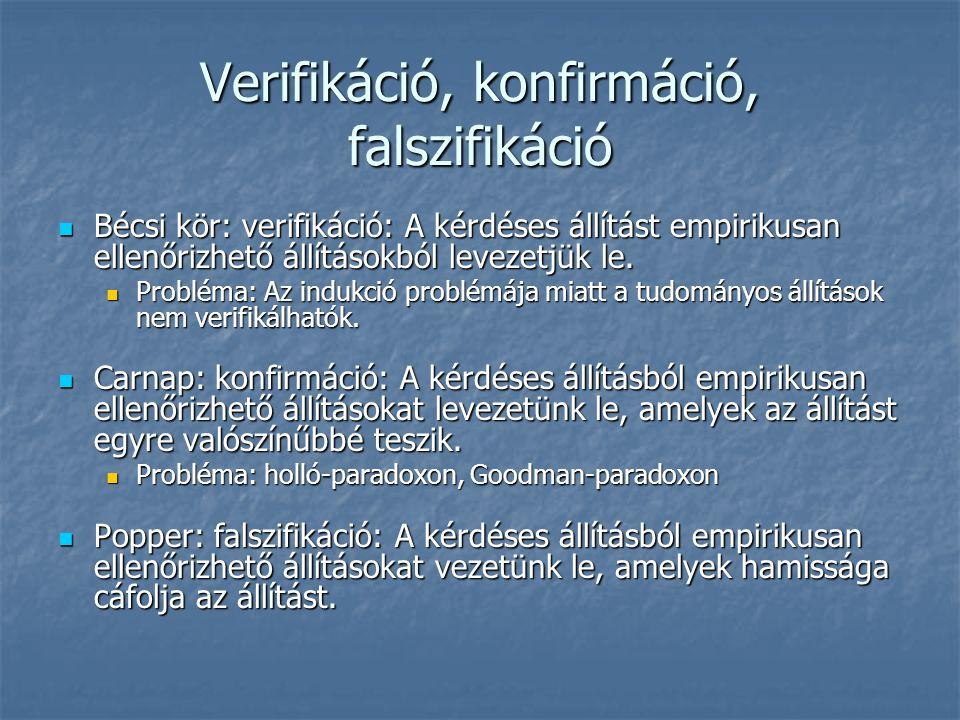Verifikáció, konfirmáció, falszifikáció