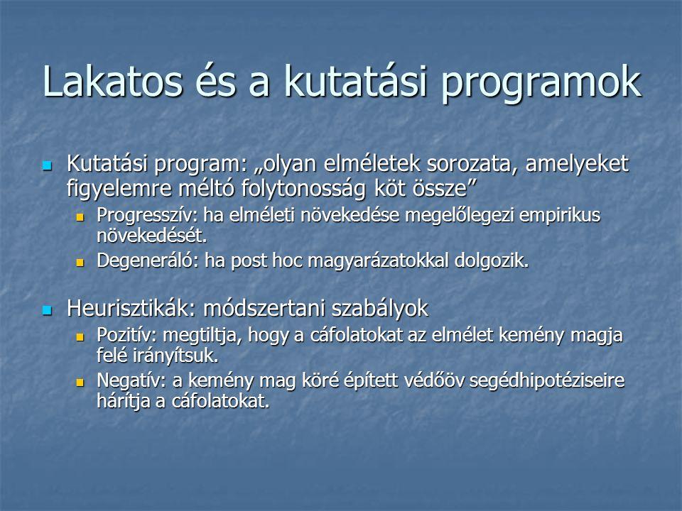 Lakatos és a kutatási programok