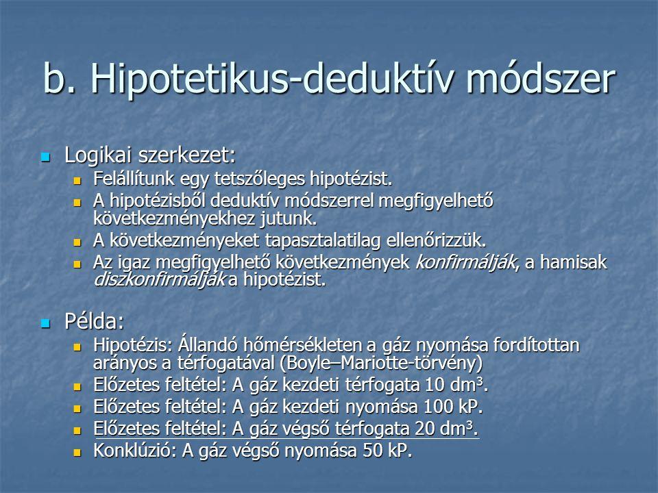 b. Hipotetikus-deduktív módszer