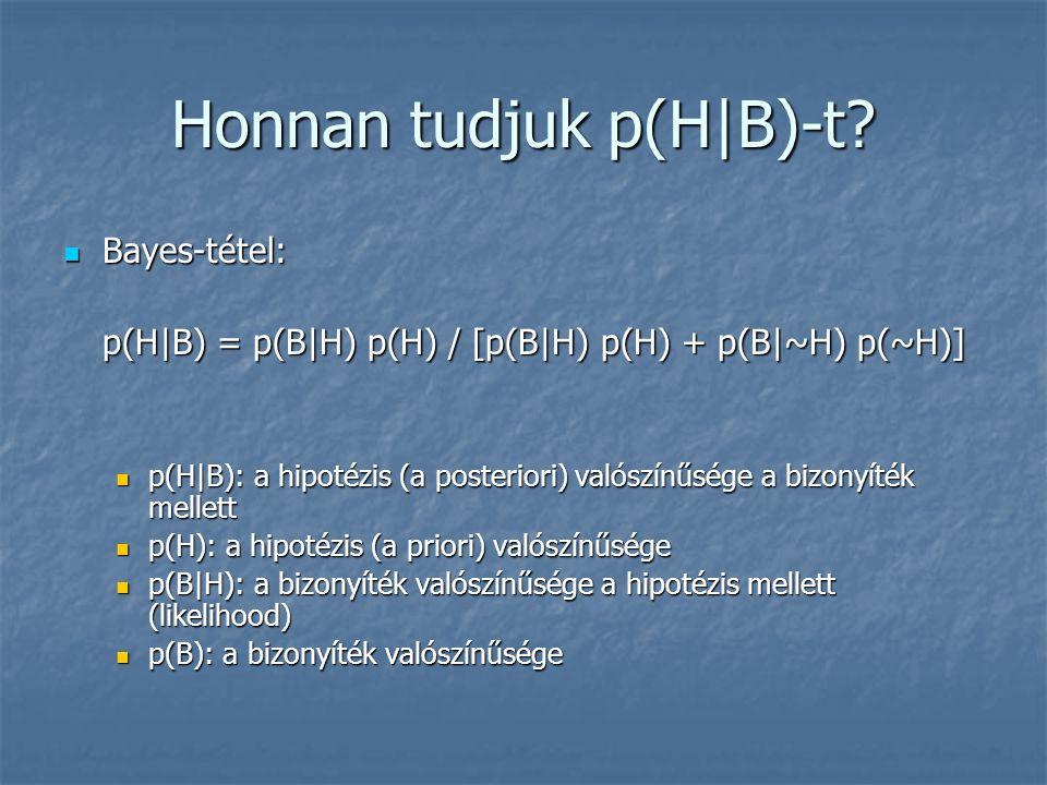 Honnan tudjuk p(H|B)-t