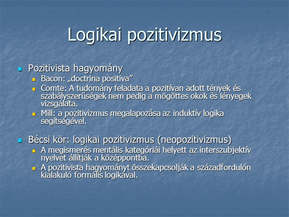Logikai pozitivizmus Pozitivista hagyomány