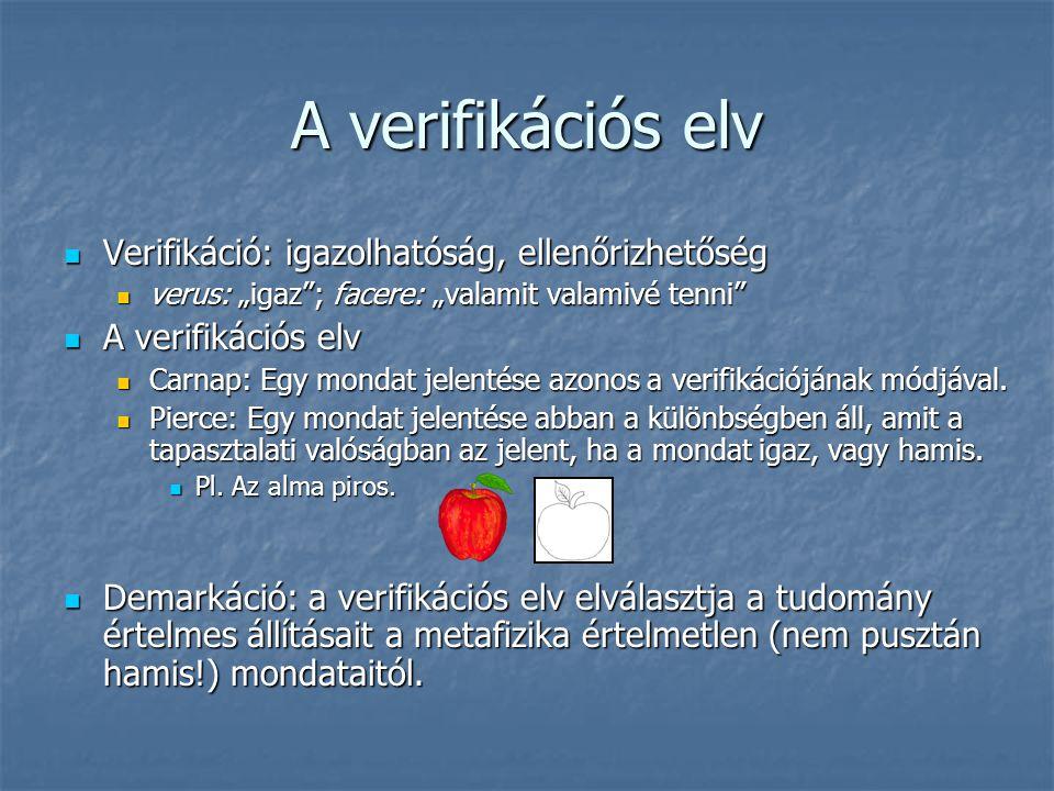A verifikációs elv Verifikáció: igazolhatóság, ellenőrizhetőség