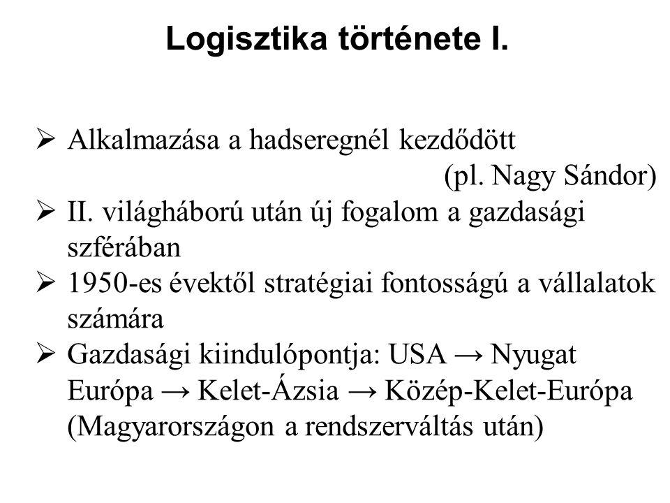 Logisztika története I.