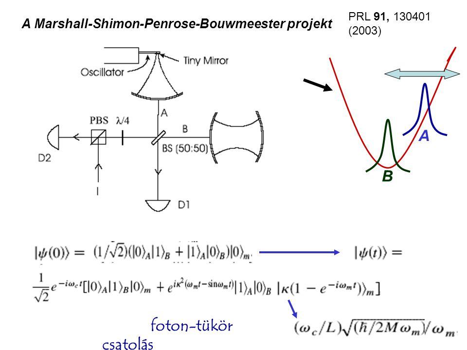 A B foton-tükör csatolás A Marshall-Shimon-Penrose-Bouwmeester projekt