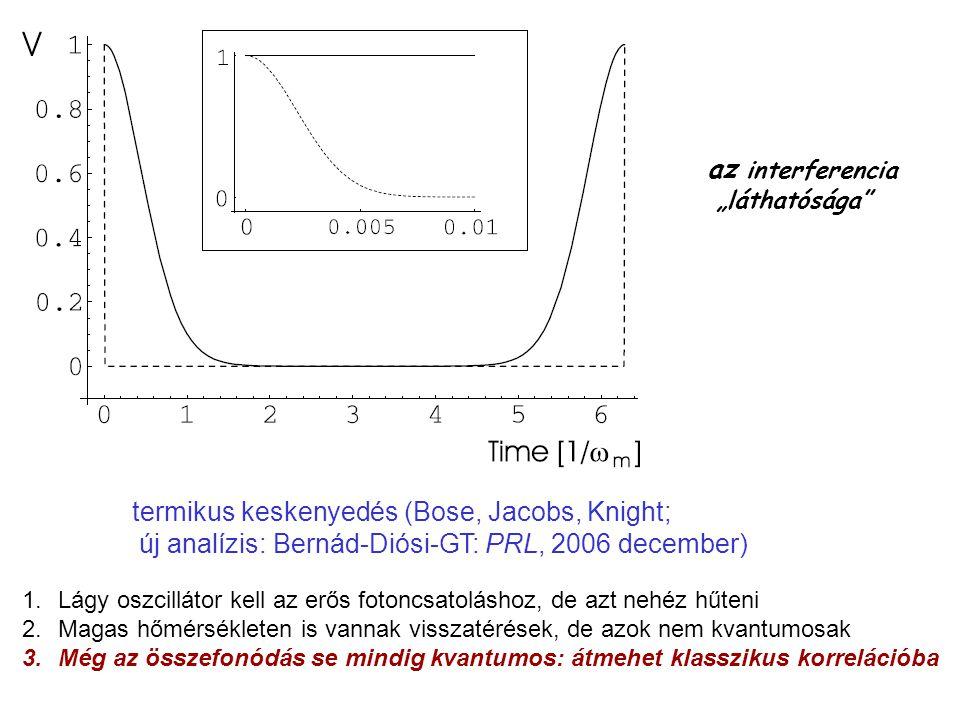 termikus keskenyedés (Bose, Jacobs, Knight;