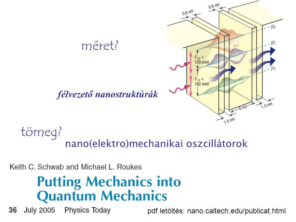 méret tömeg félvezető nanostruktúrák