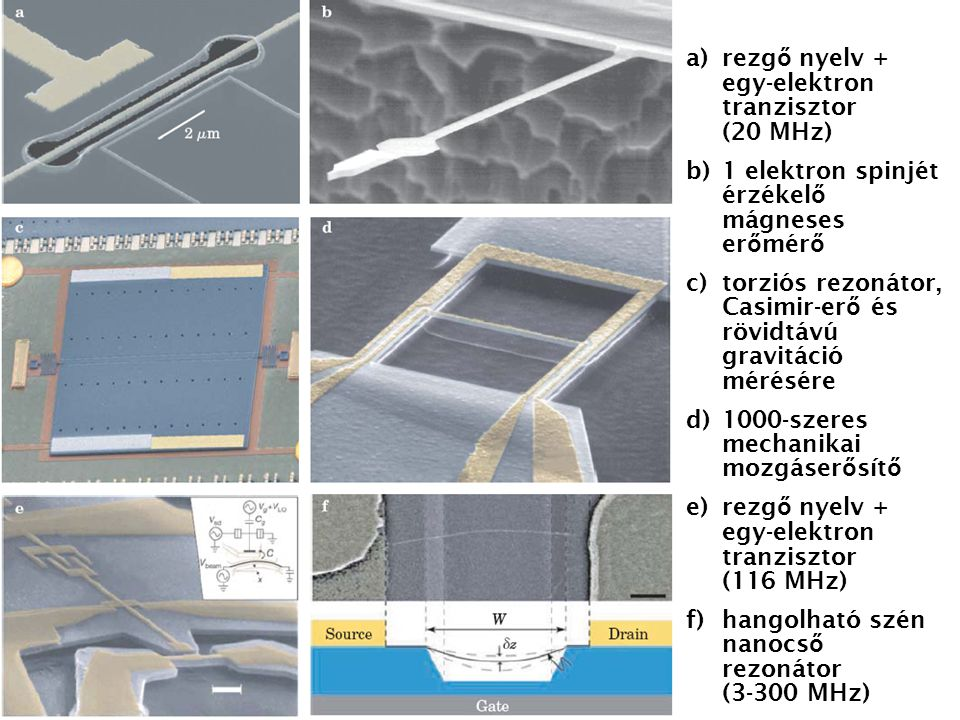 rezgő nyelv + egy-elektron tranzisztor (20 MHz)