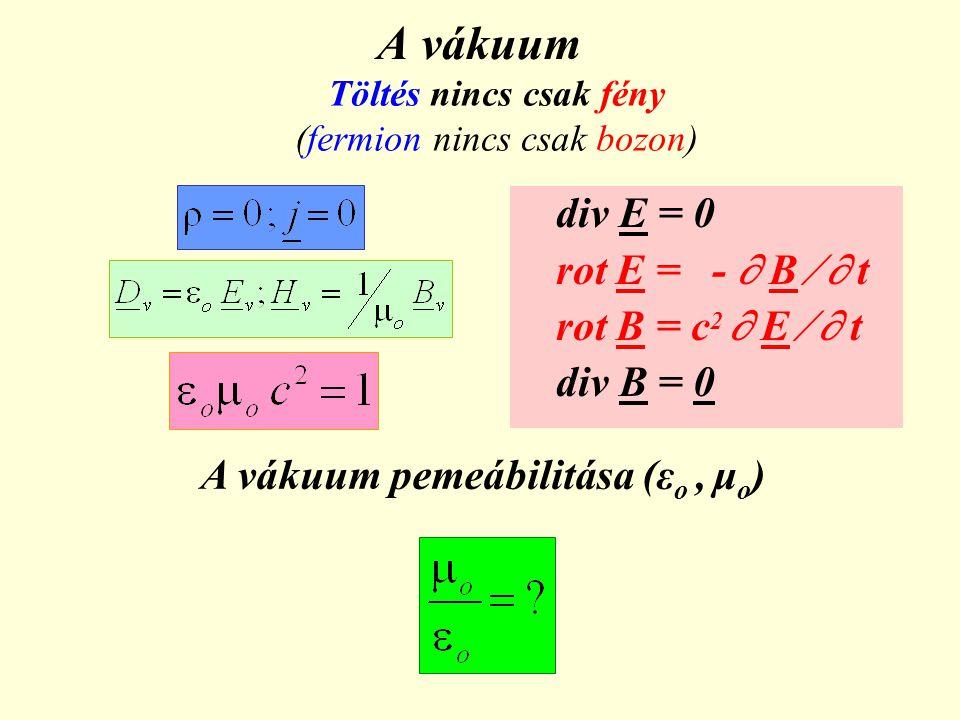 A vákuum pemeábilitása (εo , μo)