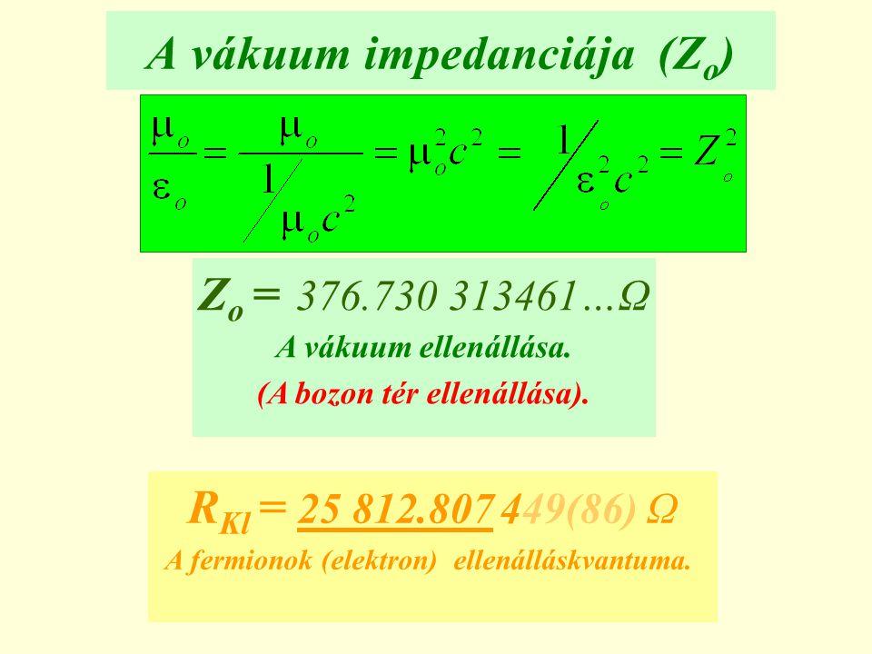 A vákuum impedanciája (Zo)