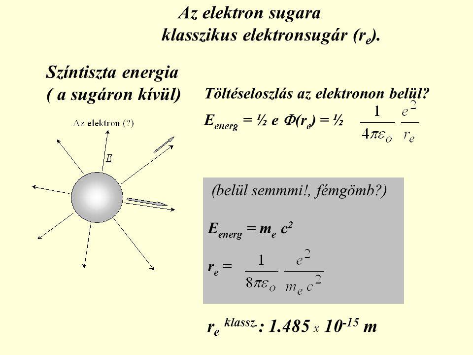 Az elektron sugara klasszikus elektronsugár (re).